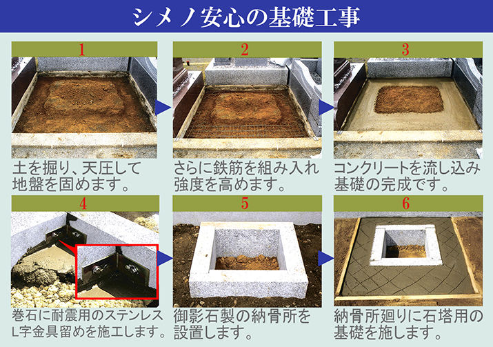 シメノの墓石-安心の基礎工事