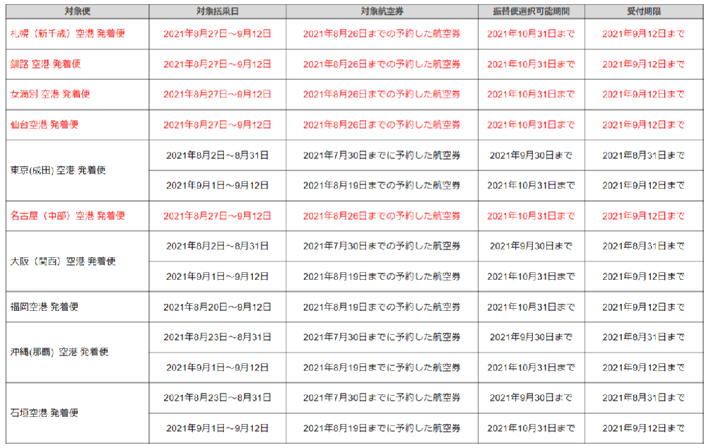 Special_handling_DOM_20210828_JP